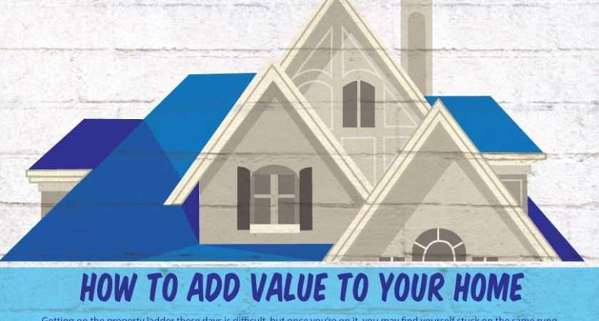 Adding Value Your Home Infographic