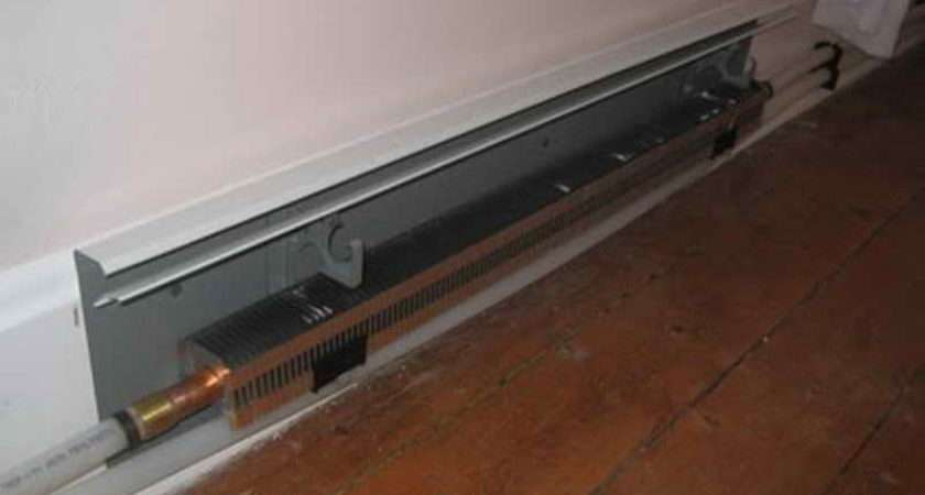 Baseboard Heater Covers Replacement Sink