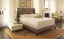 Bed Mattresses Right Info Choosing Best Time Buy