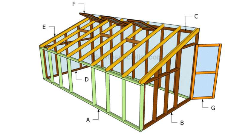 Build Lean Greenhouse Howtospecialist