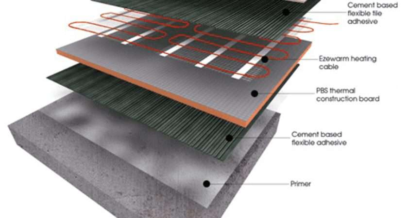 Electric Underfloor Heating Kits Systems