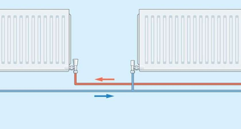 Fix Problems Your Radiators Help Ideas Diy
