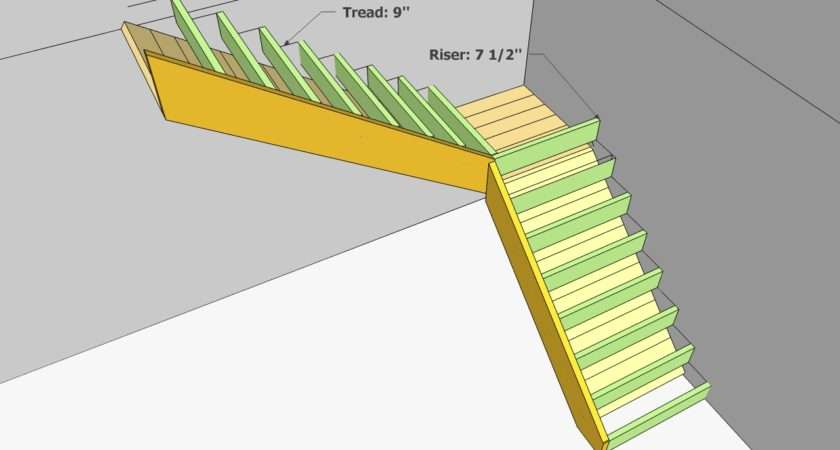 Howtospecialist Structure Build Concrete Stairs