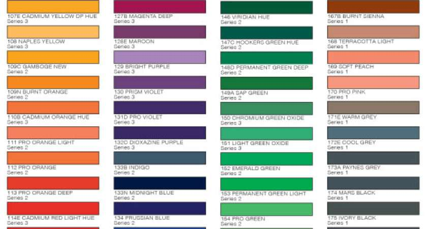 International Ral Color Chart