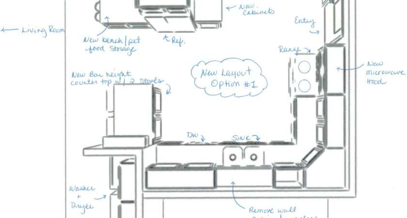 Kitchen Layouts General Contractor Home