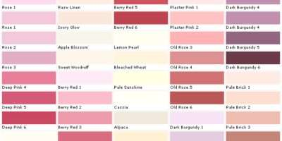 Laura Ashley Paint Color Chart Choose Best Your Home