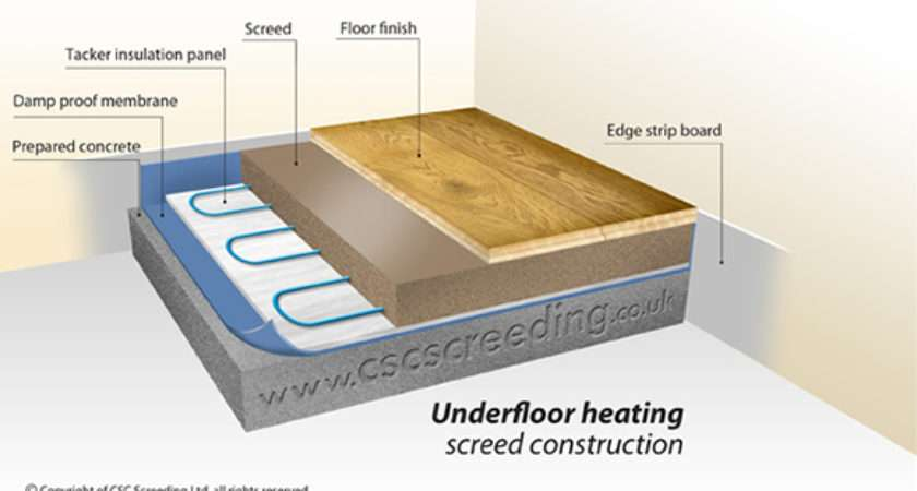 Leading Industry Quality Information Csc Screeding