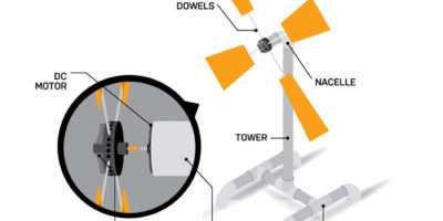 Make Your Own Miniature Wind Turbine