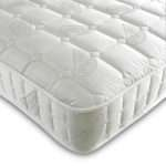 Orthopedic Mattress Price Comparison Results