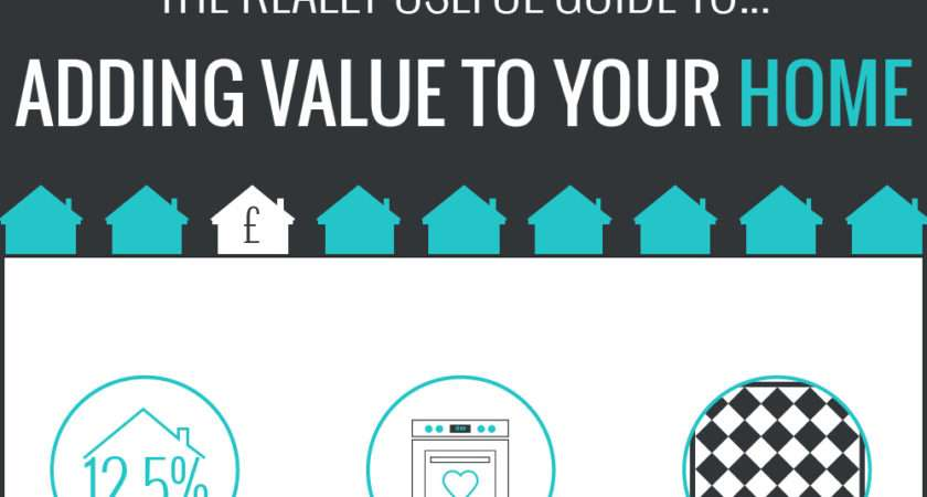 Really Useful Guide Adding Value Your Home