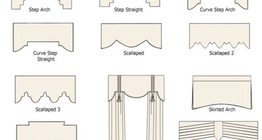 Sample Cornice Pelmet Shapes Via Pinterest