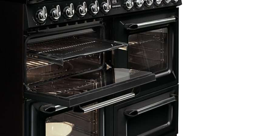 Smeg Dual Fuel Range Cooker Gloss Black