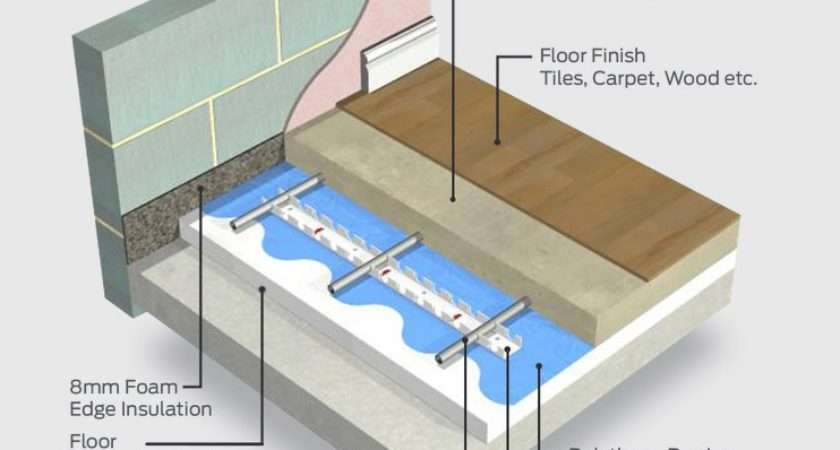 Some Information Floor Screed Constructioncost