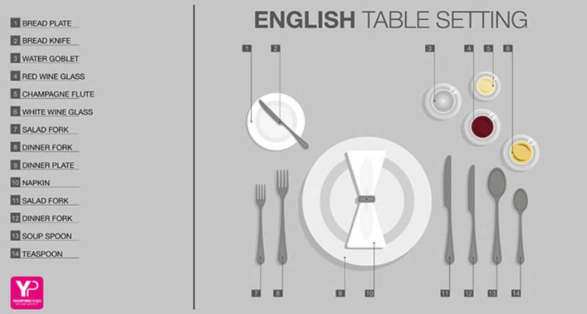 Stunning Superyacht Service Standards Table Settings
