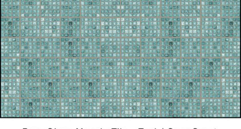 Teal Faux Glass Mosaic Tile Eclectic