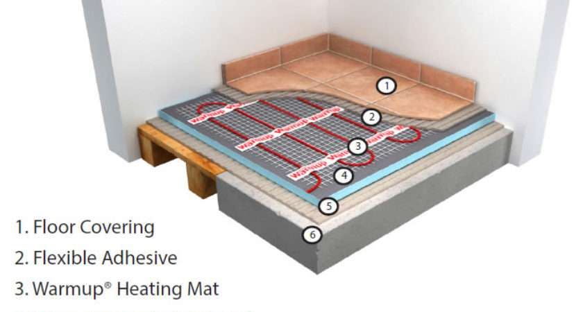 Underfloor Heating Warmup Electric
